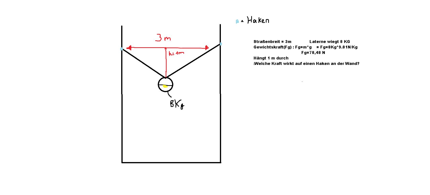 Seilkraft Berechnen : gewichtskraft oder was ist das mathematik physik ~ Themetempest.com Abrechnung