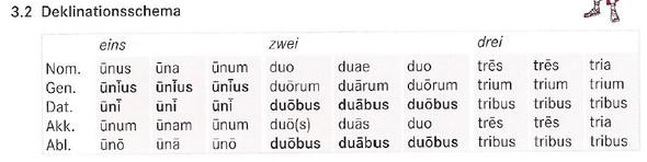 cdde - (Schule, Sprache, Grammatik)