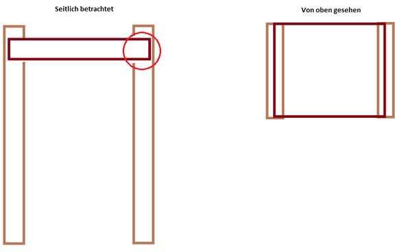 Sketch - (Holz, Handwerker, schreiner)