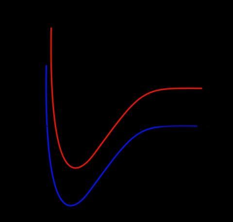 - (Physik, Mathematik, Biologie)