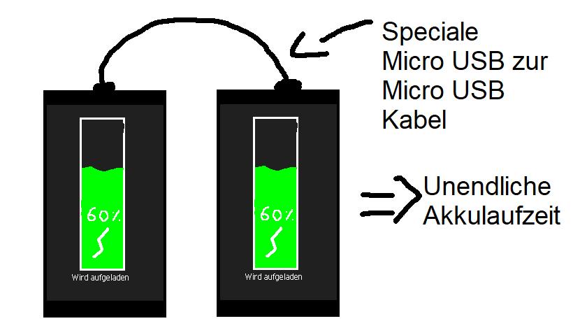 gibt es eine spezialle micro usb zur micro usb kabel wo man beide smartphones gleichzeitig. Black Bedroom Furniture Sets. Home Design Ideas