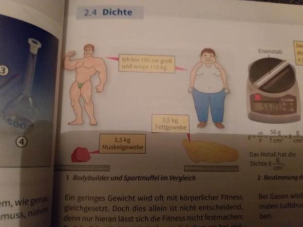- (Ernährung, Chemie, Gewicht)