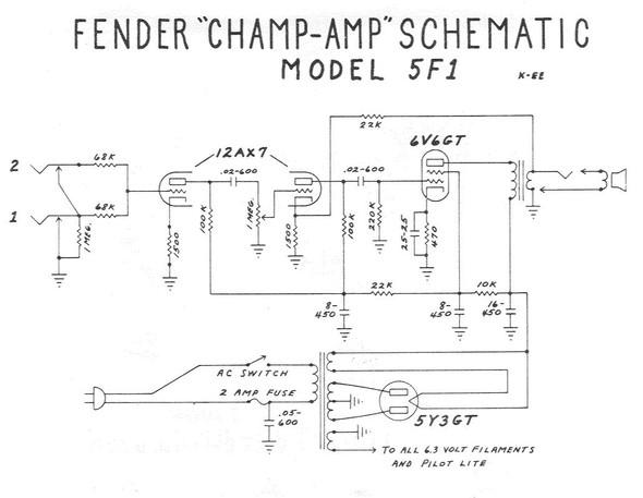 FenderChamp5F1 - (Elektronik, Verstaerker, Auto und Motorrad)