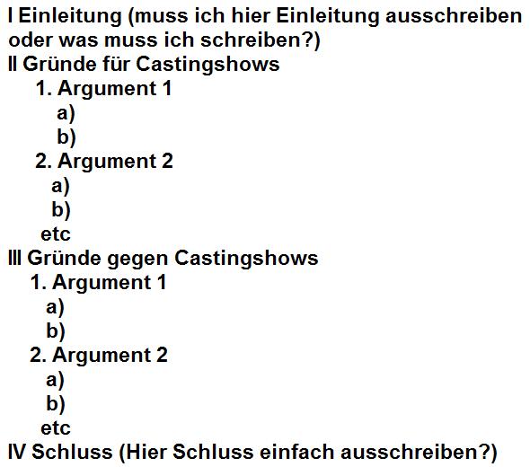 Gliederung Bei Erörterung 10 Klasse Realschule Schule Deutsch