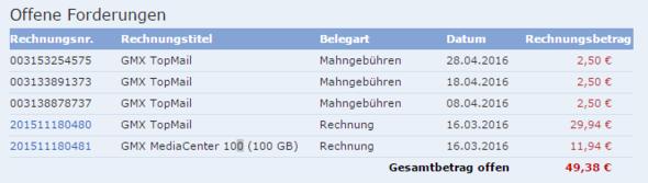 Screens - (Recht, E-Mail, Abzocker)