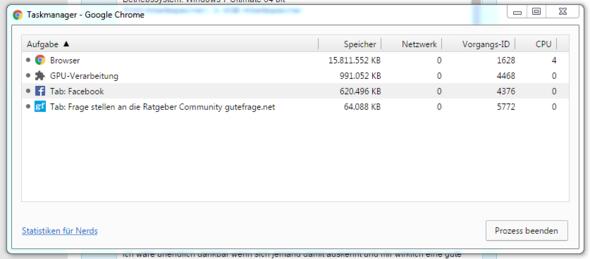 BILD 1 - (RAM, Arbeitsspeicher, Google Chrome)