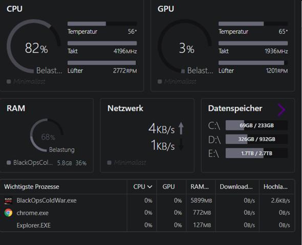 Grafikkarte nicht ausgelastet (5%). CPU bei 100%?