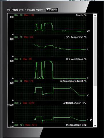 MSI Afterburn Screenshoot - (Computer, PC, Grafikkarte)