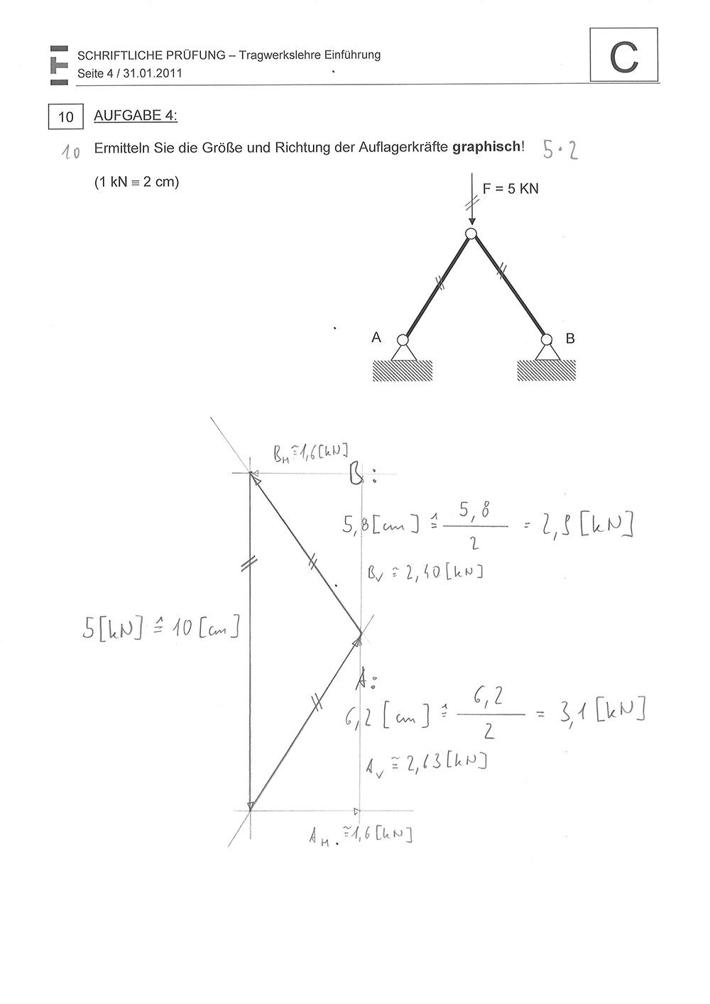 Graphische ermittlung der auflagekr fte architektur for Tragwerkslehre 1