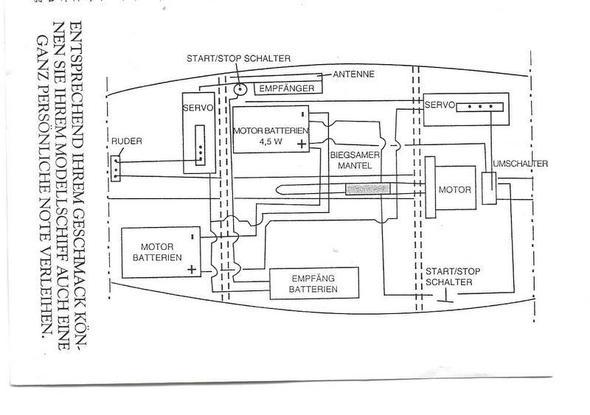Der Plan :: - (Technik, Elektronik, Modellbau)