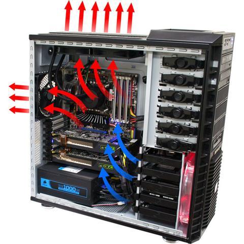 Luftstrom - (PC, Grafikkarte, Hardware)