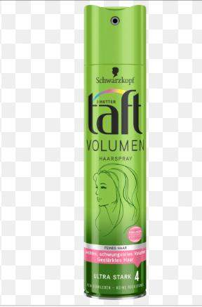 Haarspray auf Acryl Bilder?