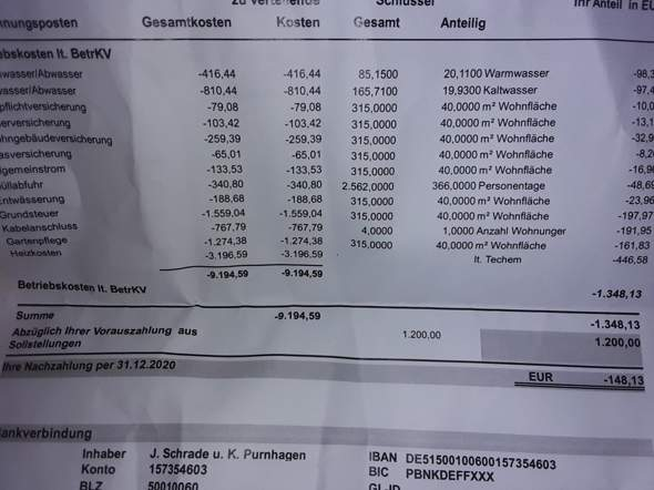 Habe heute die Betriebskostenabrechnung bekommen was bedeutet ihre Nachzahlung per 31.12.2020 -148.13 Euro hab ich zuviel verbracht muss ich nachzahlen?