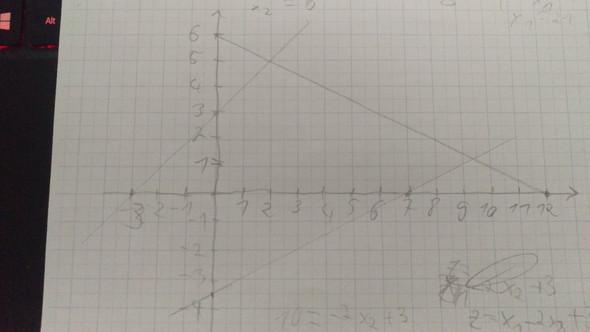 Zeichnung - (Schule, Mathematik, Wirtschaft)