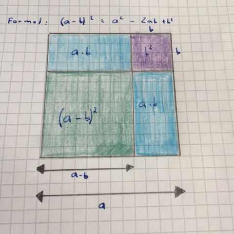 Habe ich diese 2.binomische Formel richtig dargestellt ? - (Schule, Mathematik, Binomische Formeln)