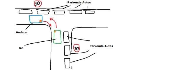 Verkehrssituation - (Auto, Führerschein, Verkehr)