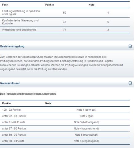 Bewertung - (Ausbildung, Prüfung, IHK)