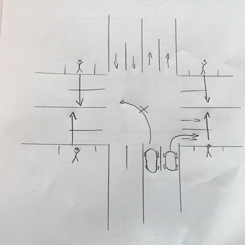 Abbiegen an einer großen Kreuzung, Fußgängerbeachtung - (Recht, Auto und Motorrad, Führerschein)