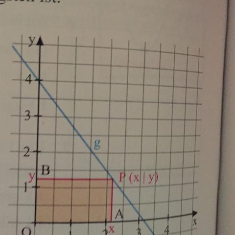 Die angegebende Darstellung - (Mathe, Quadratische Funktionen)