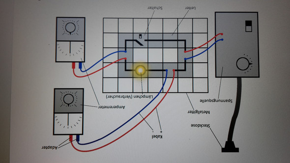 - (Physik, Elektrizität)