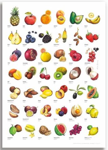 Hallo und einen schönen Mittwochmittag allesamt.Welche Obstsorten verzehrt ihr am liebsten?