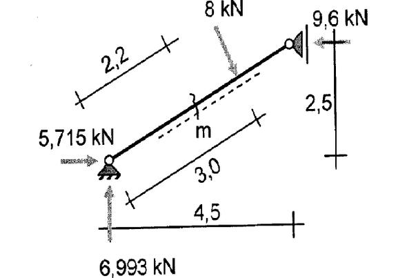 Moment - (Mathematik, Physik, Mechanik)