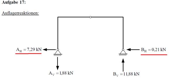 Lösung - (Mathe, Zahlen, Kraft)