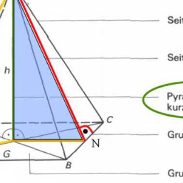 seitenkante - (Schule, Pythagoras, mathe-schule)