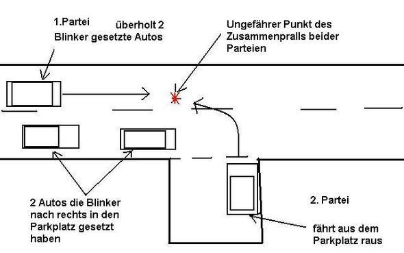 Unfallskizze - (Verkehrsrecht, Strassenverkehr)