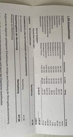 Hausgeld in Nebenkosten?