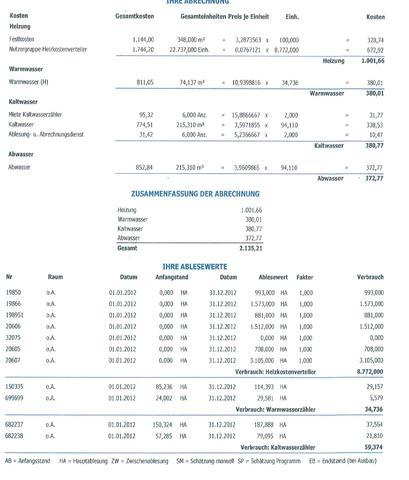 Nebenkosten Wasser Berechnen : heiz und nebenkosten abrechnung nebenkostenabrechnung ~ Themetempest.com Abrechnung