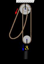 Differenzialflaschenzug - (Physik, Mechanik, Flaschenzug)