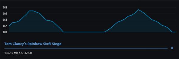 die Mbps sinken und steigen immer wieder und erreichen nie die Max anzahl an mbp - (Gaming, Fehler, uplay)