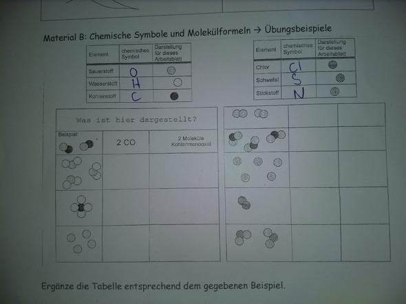Hilfe bei Chemie Arbeitsblatt? (Schule, Gymnasium, Hausaufgaben)