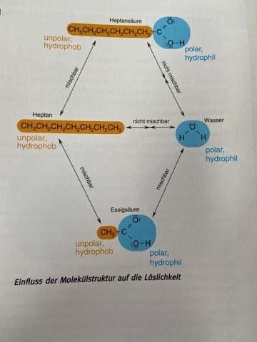 Hilfe bei Chemieaufgabe - dringend?