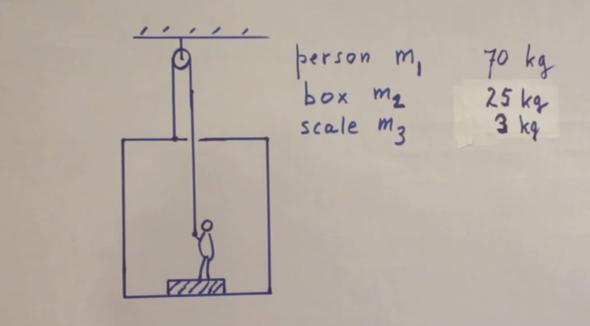 Aufgabe - (Mathematik, Physik)