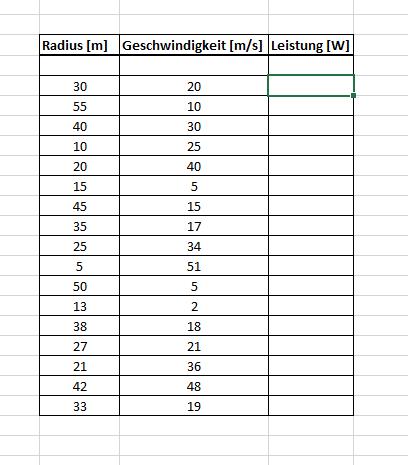 Tabelle - (Excel, Funktion)