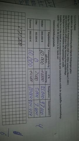 Tabelle - (Wirtschaft, Prüfung, Abschluss)