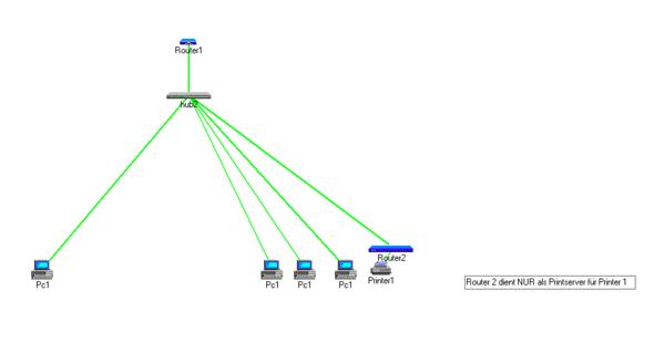 Netzwerkübersicht - (Netzwerk, Internetanschluss)