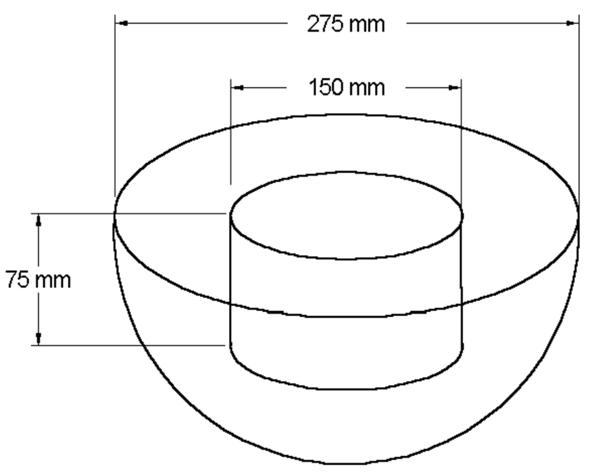 Hilfe Mathe Kugelberechnung 😭?