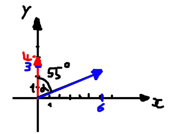 hilfe vektoren berechnung berechnung eines punktes anhand des winkels beider vektoren mathe. Black Bedroom Furniture Sets. Home Design Ideas