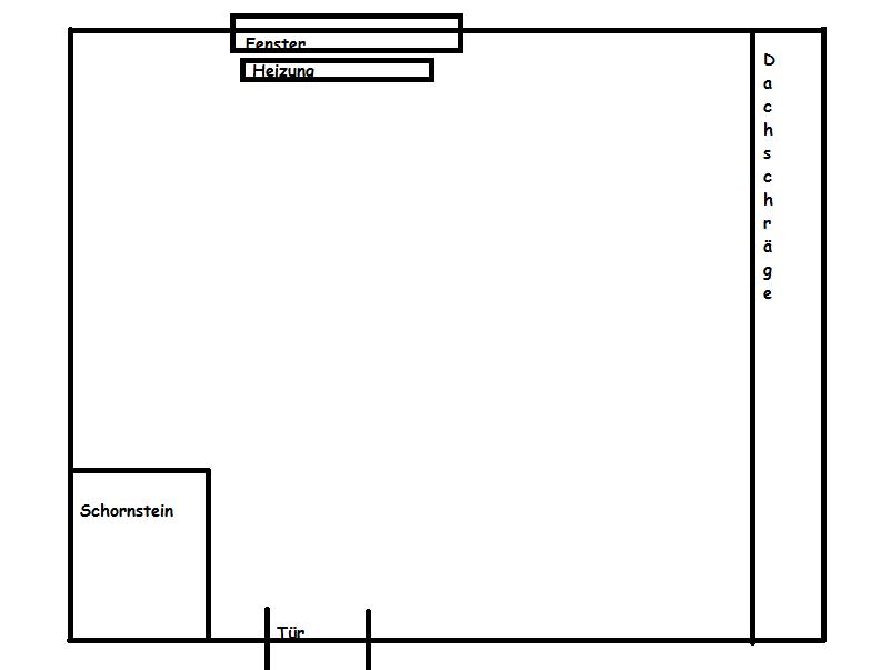 hilfe wie soll ich mein zimmer einrichten einrichtung schlafzimmer. Black Bedroom Furniture Sets. Home Design Ideas