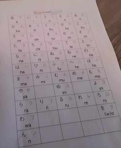 Hiragana und Katakana Tabelle?