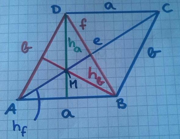 Meine Konstruktion - (Schule, Mathe, Parallelogramm)