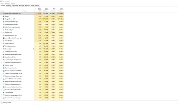 Hohe CPU Auslastung während einem download in Steam?