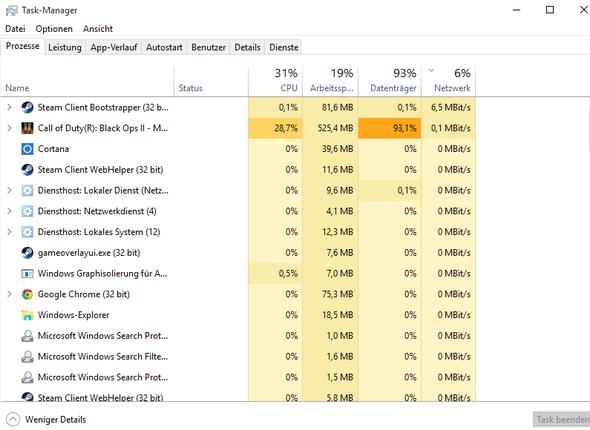 Programm Datenträgerauslastung Beispiel - (Festplatte, Windows 10, auslastung)