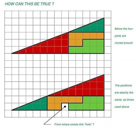 - (Mathematik, Rätsel, Geometrie)