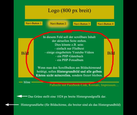 schematischer Aufbau - (Computer, Internet, Website)