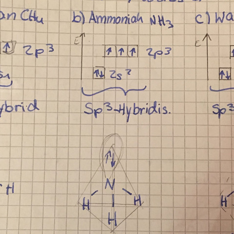 Orbital Hybridisierung Ammoniak (?) - (Schule, Chemie, ammoniak)