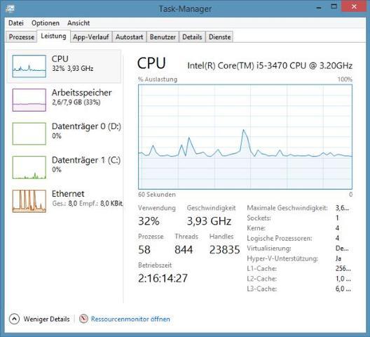 Der Prozessor bei 3.93 GHz - (Computer, PC, Windows)
